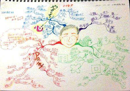 小松利昭さんのマイント