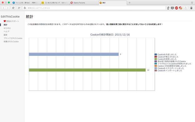 写真: Cookieの追加・編集・削除等ができるOpera拡張「EditThisCookie」- 4:統計