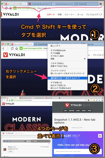 Vivaldi 1.0:タブタイリング - 13(右クリックを使ったタイリングの手順)