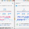 写真: Opera 37 広告ブロック機能:広告が多いサイトと少ないサイト - 1