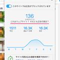 写真: Opera 37:YouTubeで2・30分動画を見たら、136個もの広告をブロック!? - 1