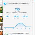 写真: Opera 37:YouTubeで2・30分動画を見たら、136個もの広告をブロック!? - 2