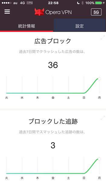 iOSの無料無制限VPNアプリ「Opera VPN」- 30:統計情報