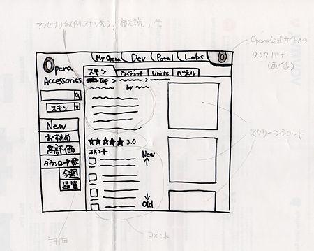 Opera追加機能サイト:ラフイメージ(説明あり)