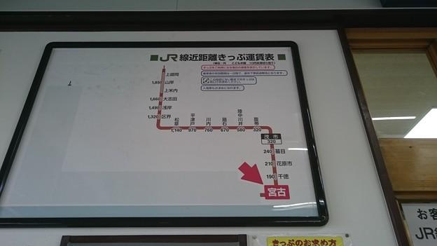 消された路線図 [JR 宮古駅]