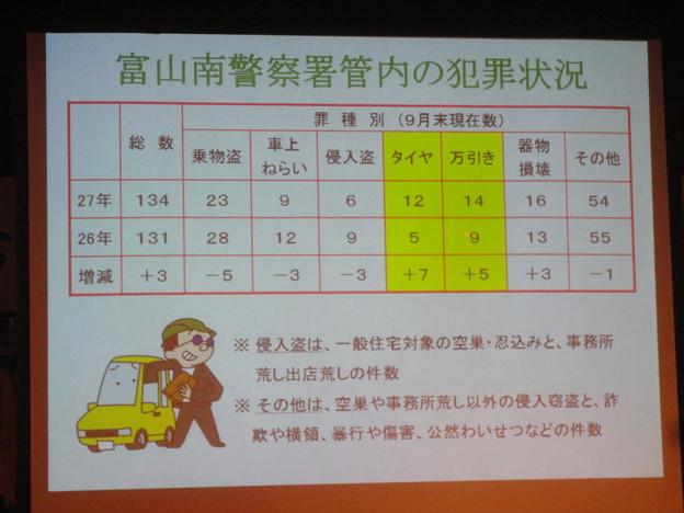 2015/10/16防犯パト研修会2