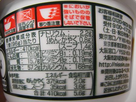 日清のどん兵衛 きつねうどん(東日本) 栄養成分等