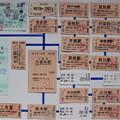 2014年夏/鉄旅の成果