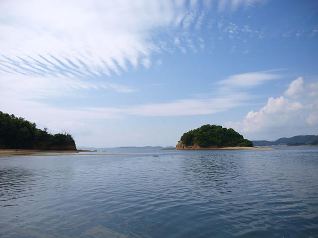 黒島と小島
