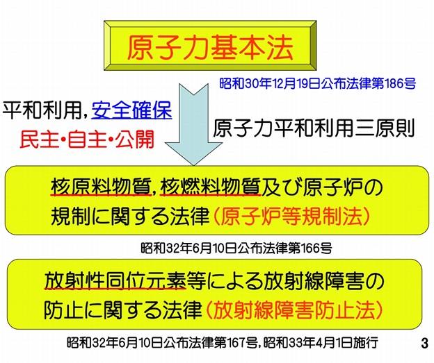 原子力基本法の図 - 写真共有サ...