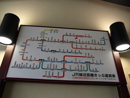 下野大沢駅38