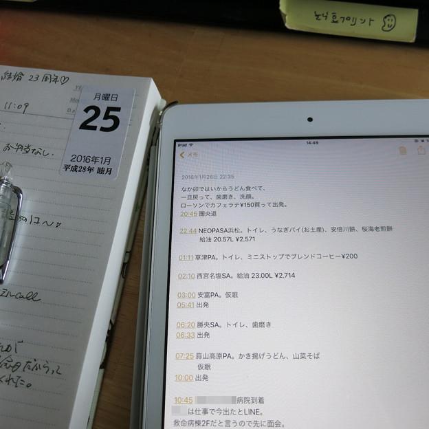 iPad miniのメモ