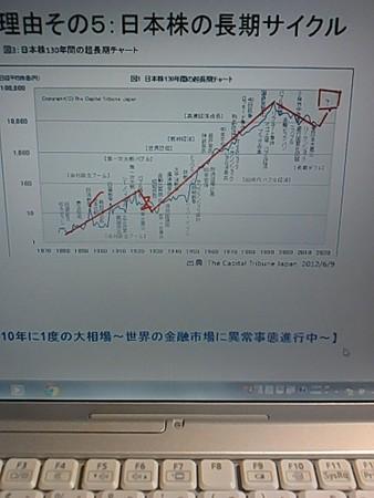 10.3株式研究