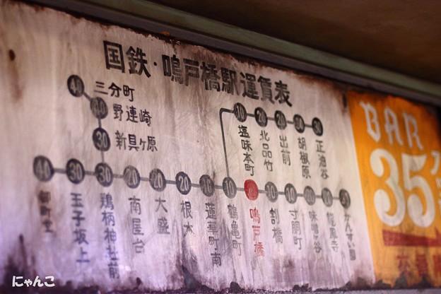 写真: ~国鉄・鳴戸橋~