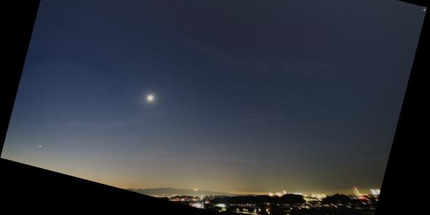 5惑星 木 火 土 金 水