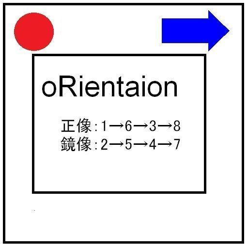 TestPattern1-7-4_Rotate180_Mirror