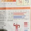 Photos: 筋肉発達(笑)