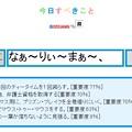 写真: 今日すべきこと1/9