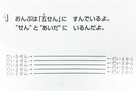中野・江古田 バイオリン 個人レッスン ヴィオラ 吉瀬弥恵子 ワイズ音楽教室 新発見