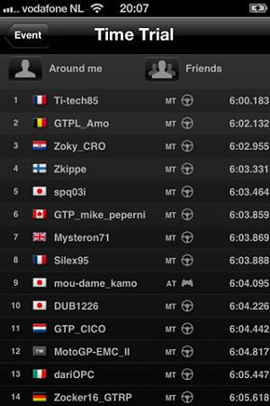 Rankings for Gran Turismo ranking